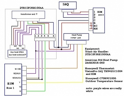 goodman heating wiring diagram free download electric furnace thermostat complete prepper store  electric furnace thermostat complete