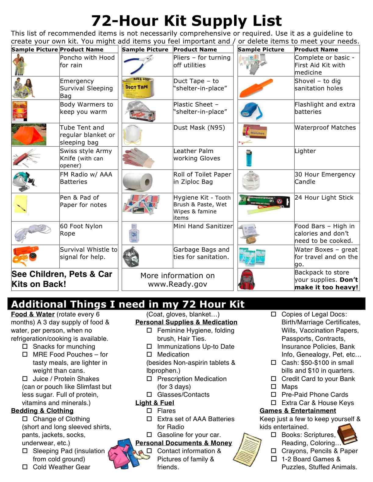 Survival Equipment List (Pinterest.com)